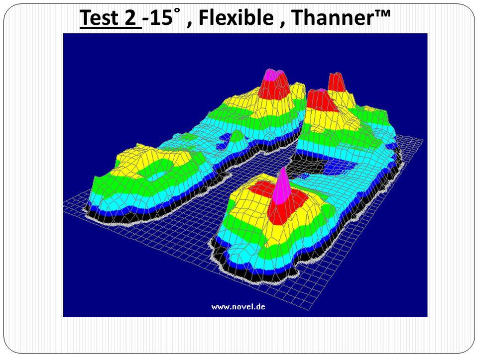 Test 2 -15˚, Flexible, Thanner
