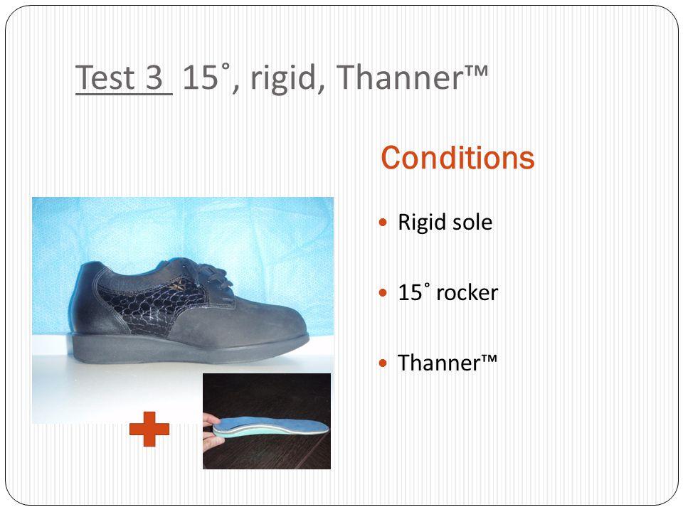 Test 3 15˚, rigid, Thanner Conditions Rigid sole 15˚ rocker Thanner