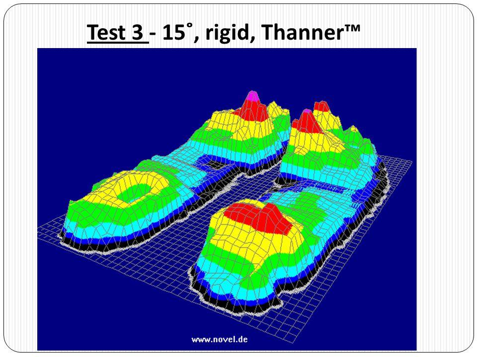 Test 3 - 15˚, rigid, Thanner