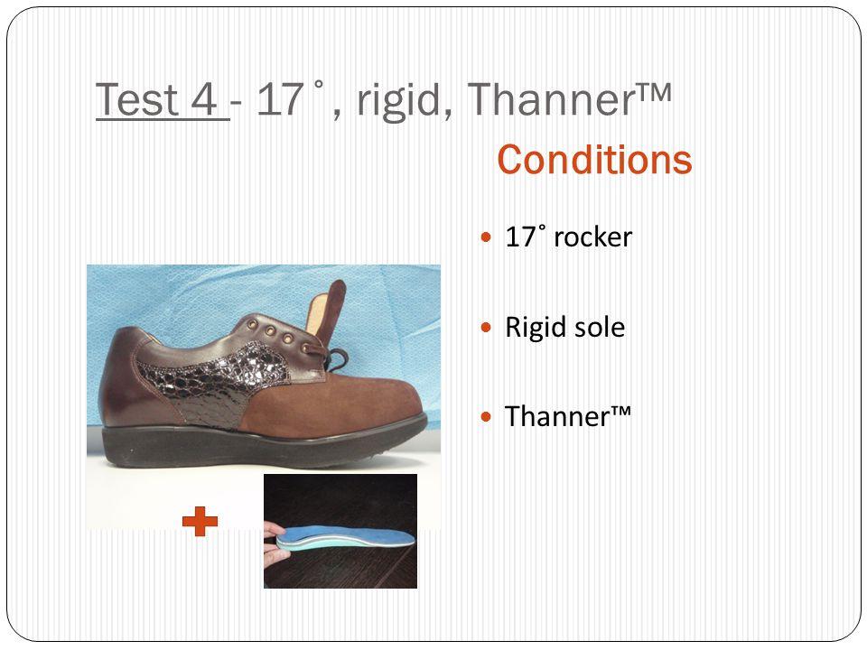 Test 4 - 17˚, rigid, Thanner Conditions 17˚ rocker Rigid sole Thanner