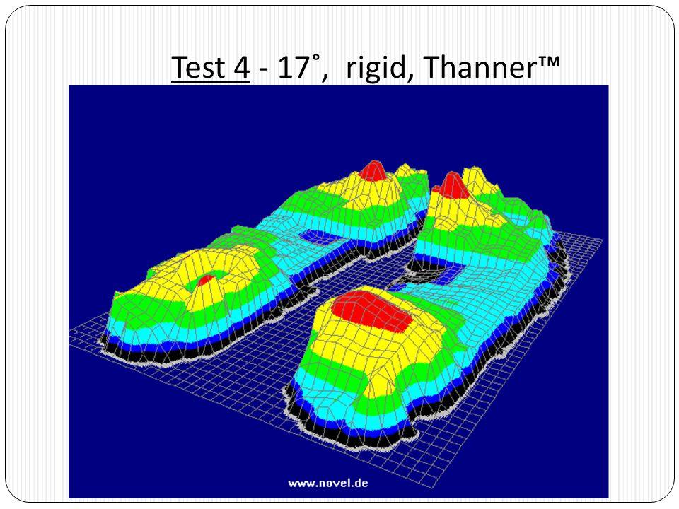 Test 4 - 17˚, rigid, Thanner