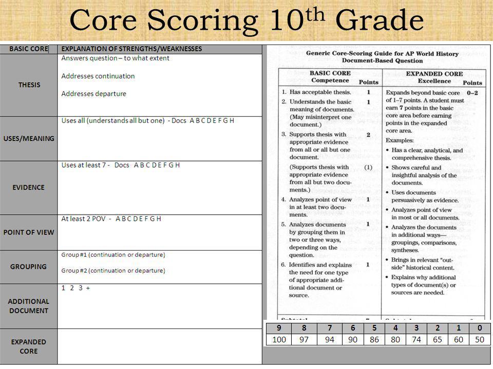 Core Scoring 10 th Grade Core Scoring 10 th Grade
