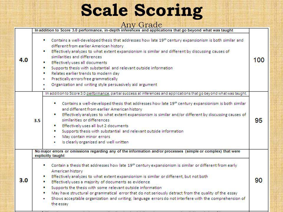 Scale Scoring Any Grade