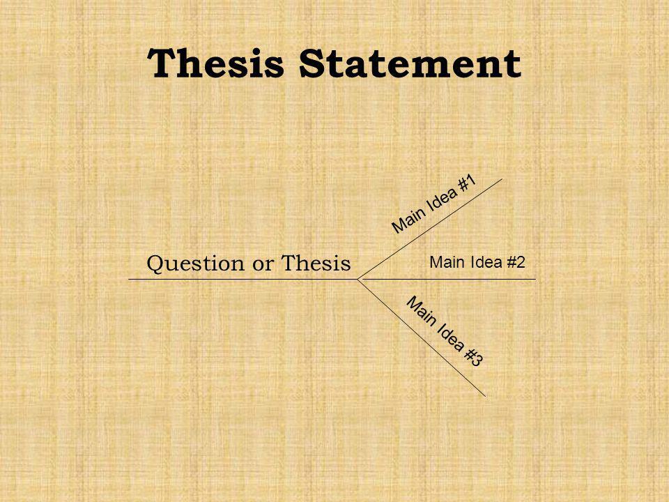 Thesis Statement Question or Thesis Main Idea #1 Main Idea #2 Main Idea #3