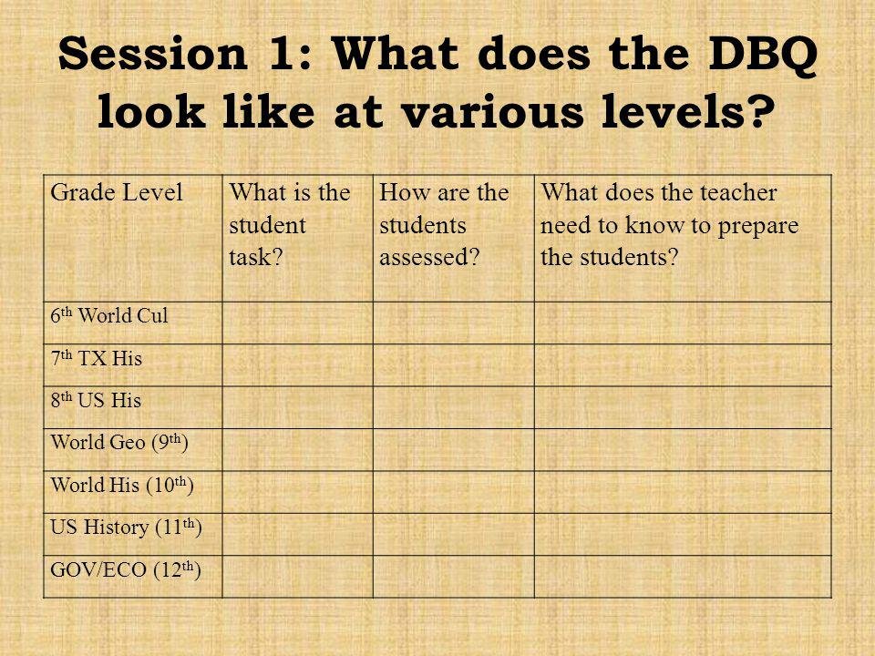 Session 1: What does the DBQ look like at various levels? Grade LevelWhat is the student task? How are the students assessed? What does the teacher ne