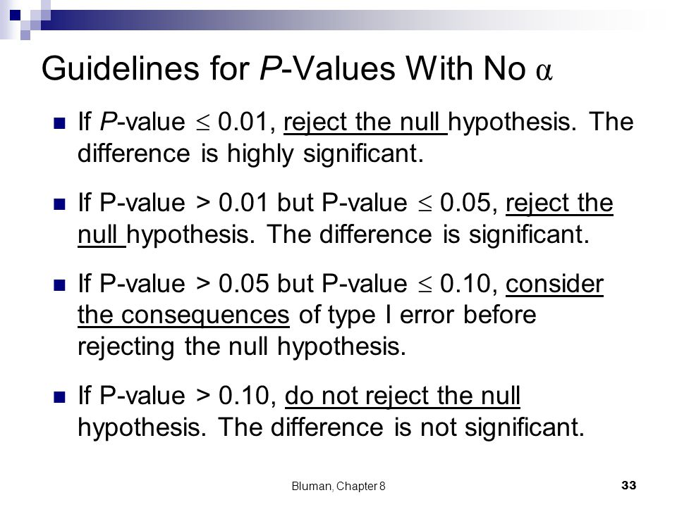 Guidelines for P-Values With No α If P-value 0.01, reject the null hypothesis.
