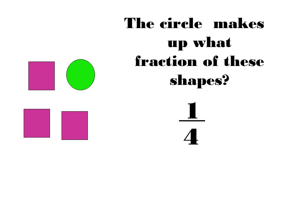 The circle makes up what fraction of these shapes?
