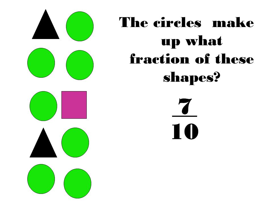 The circles make up what fraction of these shapes?