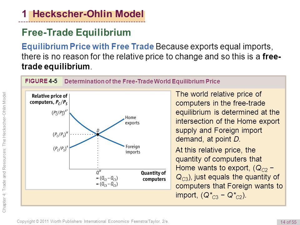 14 of 55 Copyright © 2011 Worth Publishers· International Economics· Feenstra/Taylor, 2/e.