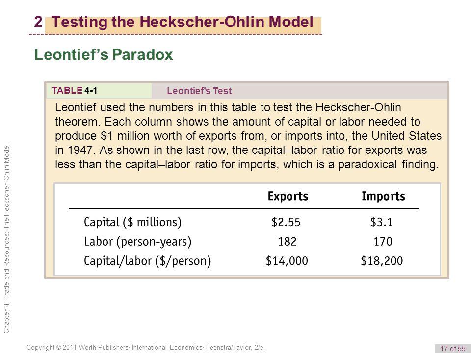 17 of 55 Copyright © 2011 Worth Publishers· International Economics· Feenstra/Taylor, 2/e.