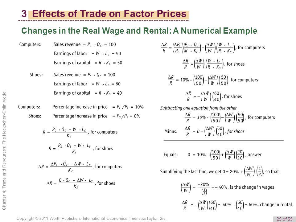 25 of 55 Copyright © 2011 Worth Publishers· International Economics· Feenstra/Taylor, 2/e.