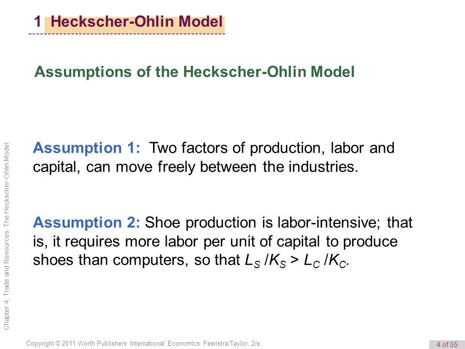 4 of 55 Copyright © 2011 Worth Publishers· International Economics· Feenstra/Taylor, 2/e.