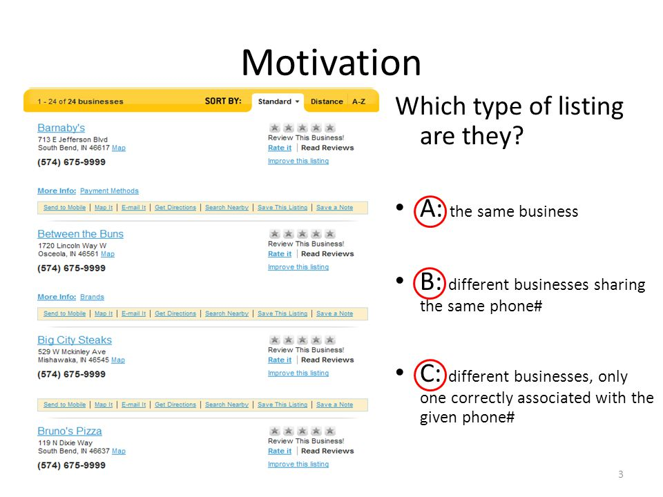 Motivation Which type of listing are they.