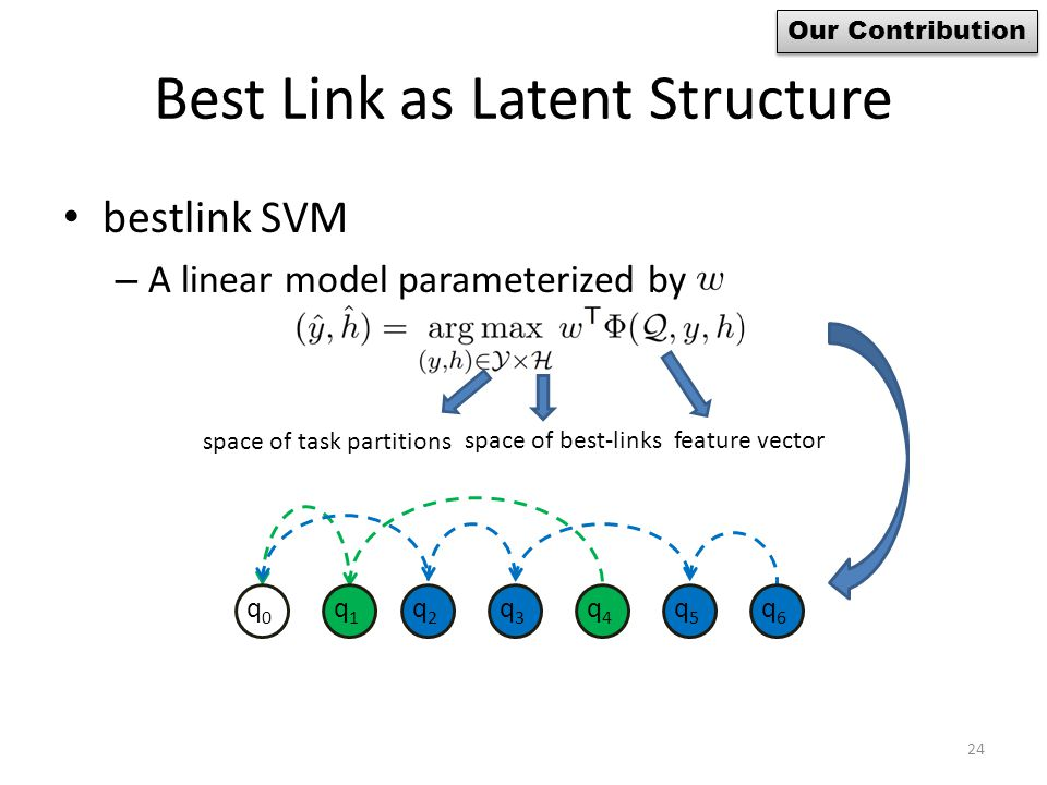 Best Link as Latent Structure bestlink SVM – A linear model parameterized by space of task partitions space of best-links feature vector q1q1 q2q2 q3q
