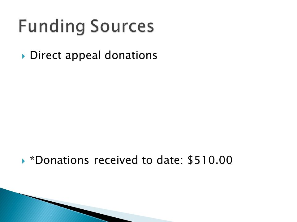 Direct appeal donations *Donations received to date: $510.00