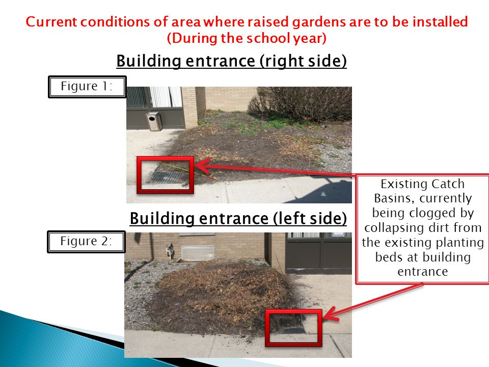 Current conditions of area where raised gardens are to be installed (During the school year) Figure 1: Figure 2: Existing Catch Basins, currently being clogged by collapsing dirt from the existing planting beds at building entrance Building entrance (right side) Building entrance (left side)