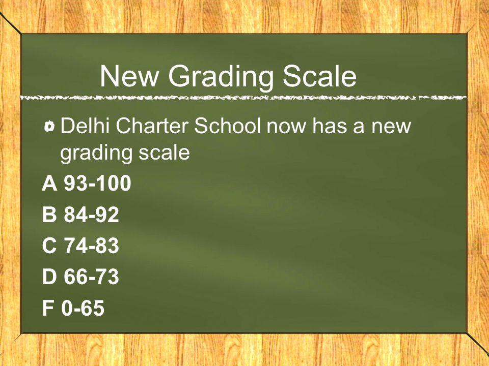 New Grading Scale Delhi Charter School now has a new grading scale A 93-100 B 84-92 C 74-83 D 66-73 F 0-65