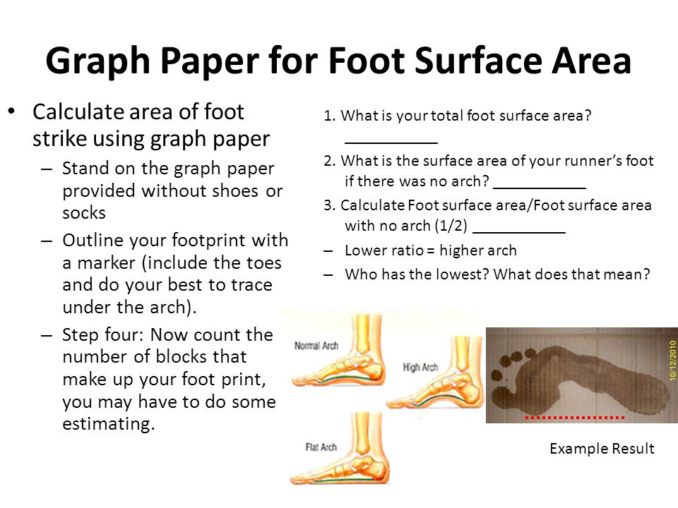 Graph Paper for Foot Surface Area Calculate area of foot strike using graph paper – Stand on the graph paper provided without shoes or socks – Outline