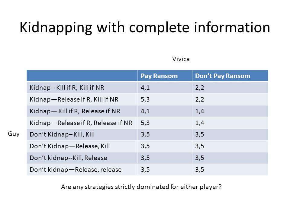 Kidnapping with complete information Pay RansomDont Pay Ransom Kidnap-- Kill if R, Kill if NR4,12,2 KidnapRelease if R, Kill if NR5,32,2 Kidnap Kill i