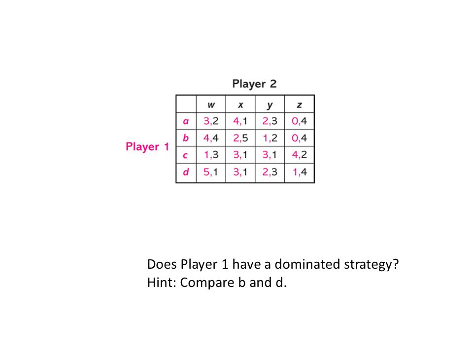 Does Player 1 have a dominated strategy Hint: Compare b and d.
