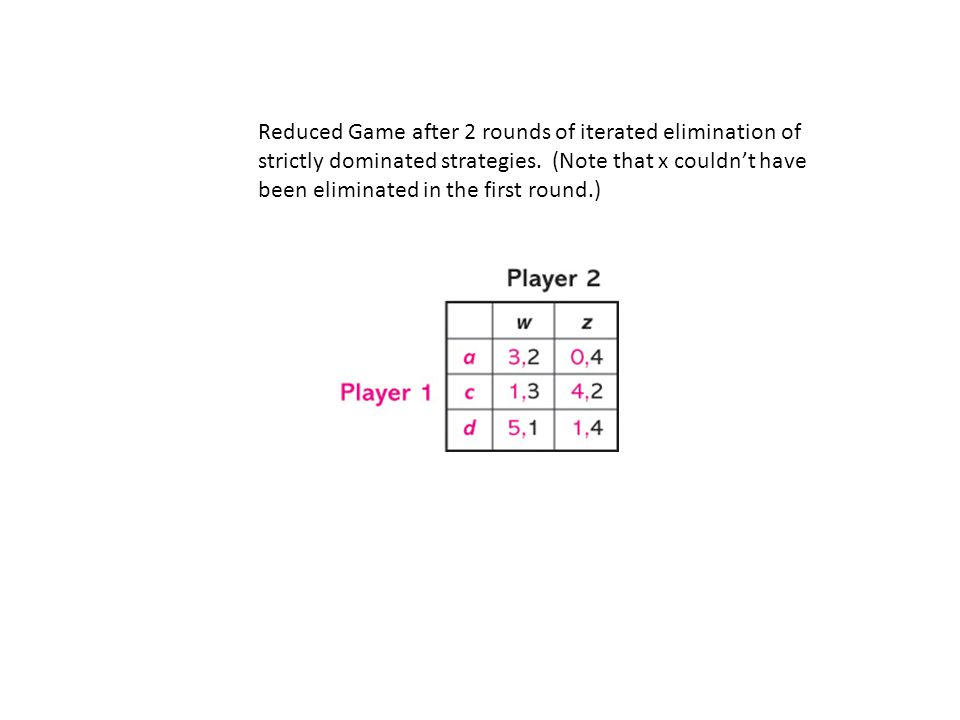 Reduced Game after 2 rounds of iterated elimination of strictly dominated strategies. (Note that x couldnt have been eliminated in the first round.)
