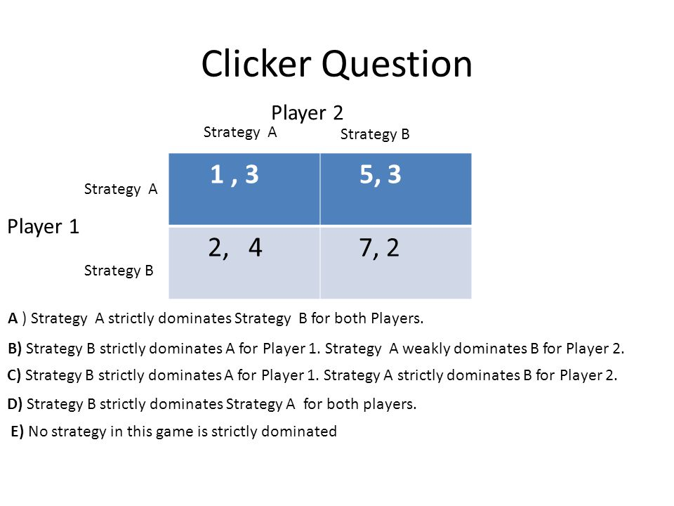Clicker Question 1, 3 5, 3 2, 4 7, 2 Player 2 Strategy A Strategy B Player 1 Strategy A Strategy B A ) Strategy A strictly dominates Strategy B for both Players.