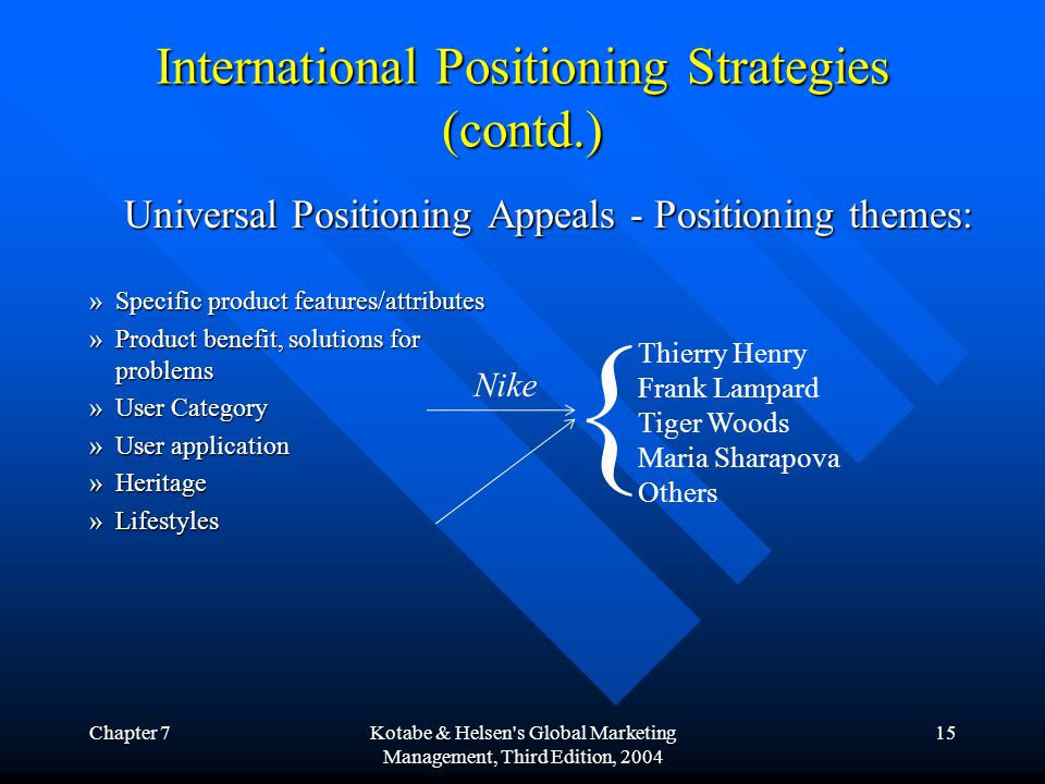 Chapter 7Kotabe & Helsen's Global Marketing Management, Third Edition, 2004 15 International Positioning Strategies (contd.) »Specific product feature