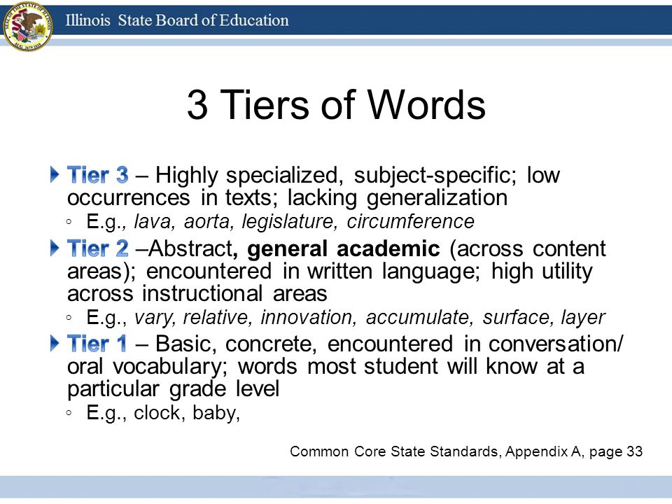 3 Tiers of Words Common Core State Standards, Appendix A, page 33