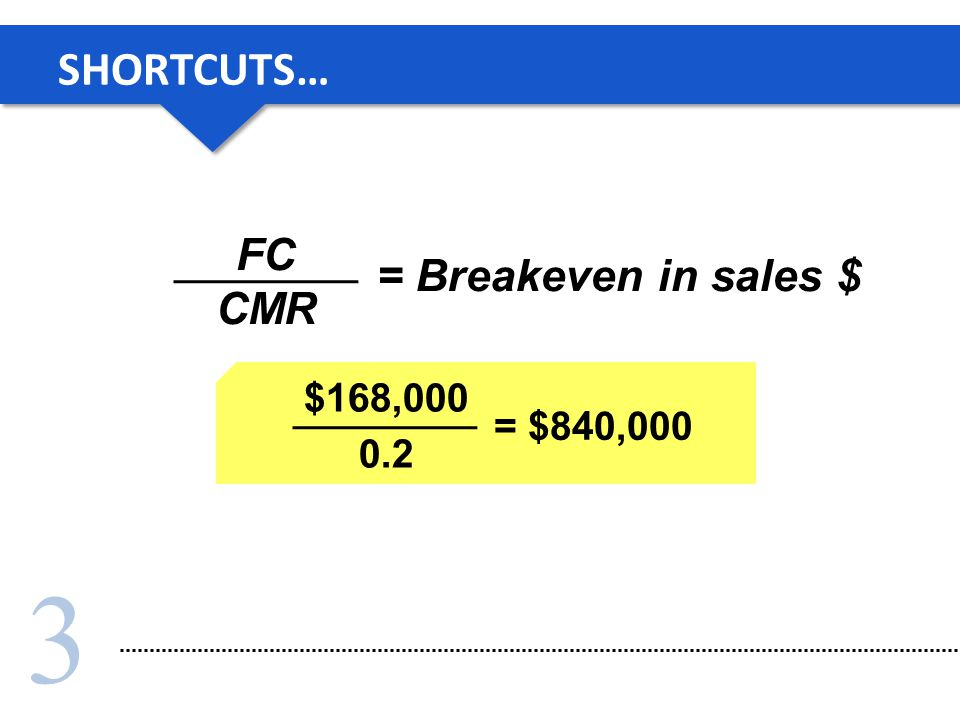 3 SHORTCUTS… FC CMR = Breakeven in sales $ $168,000 0.2 = $840,000