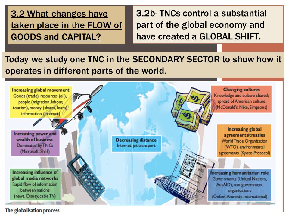 3.2 What changes have taken place in the FLOW of GOODS and CAPITAL.