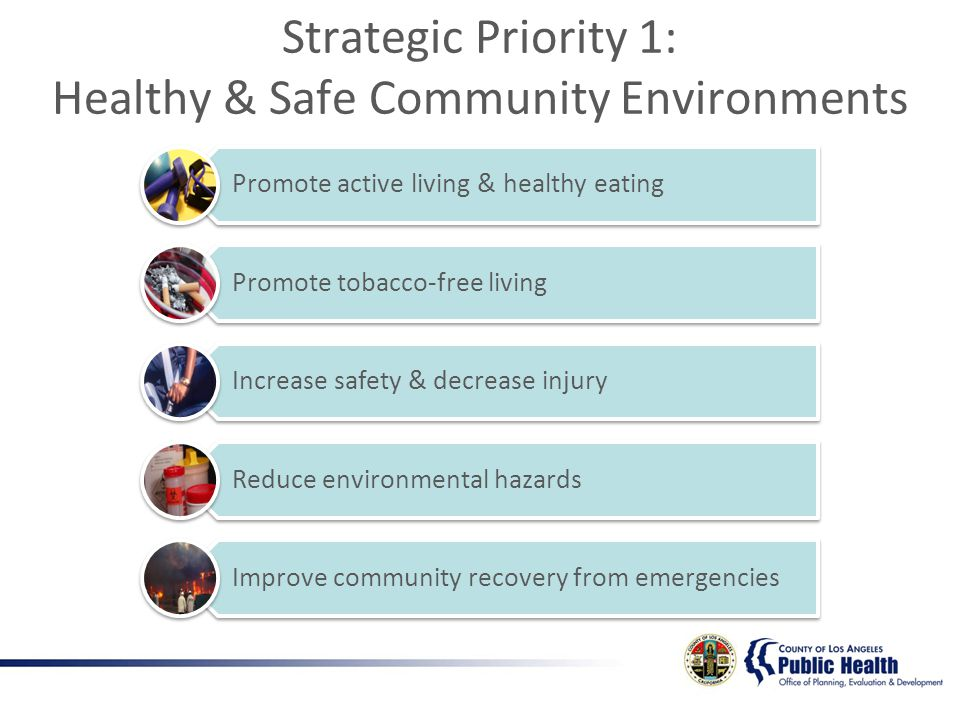 Promote active living & healthy eating Promote tobacco-free living Increase safety & decrease injury Reduce environmental hazards Improve community recovery from emergencies Strategic Priority 1: Healthy & Safe Community Environments