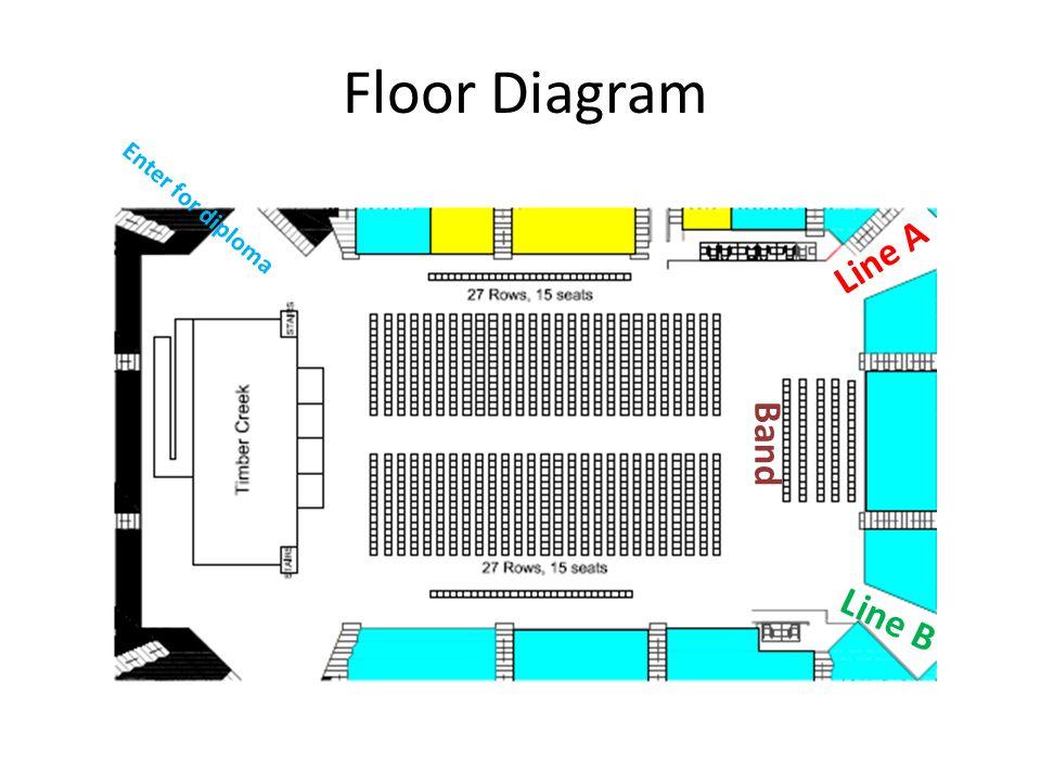 Floor Diagram Line A Line B Band Enter for diploma