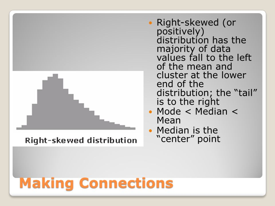 Making Connections Right-skewed (or positively) distribution has the majority of data values fall to the left of the mean and cluster at the lower end
