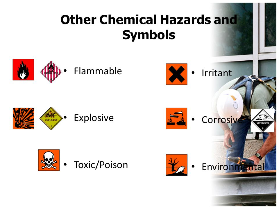 Lab Safety Symbols Found in your textbook Glassware Heat Eye and Face Sharps Electrical Animal Chemical Fire