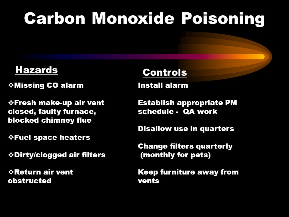 Carbon Monoxide Poisoning Hazards Controls Missing CO alarm Fresh make-up air vent closed, faulty furnace, blocked chimney flue Fuel space heaters Dir