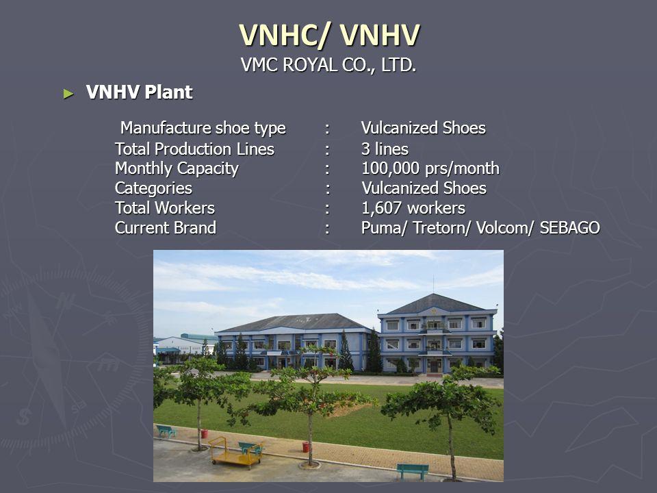 VMC ROYAL CO., LTD. VNHC/ VNHV VNHV Plant VNHV Plant Manufacture shoe type: Vulcanized Shoes Manufacture shoe type: Vulcanized Shoes Total Production