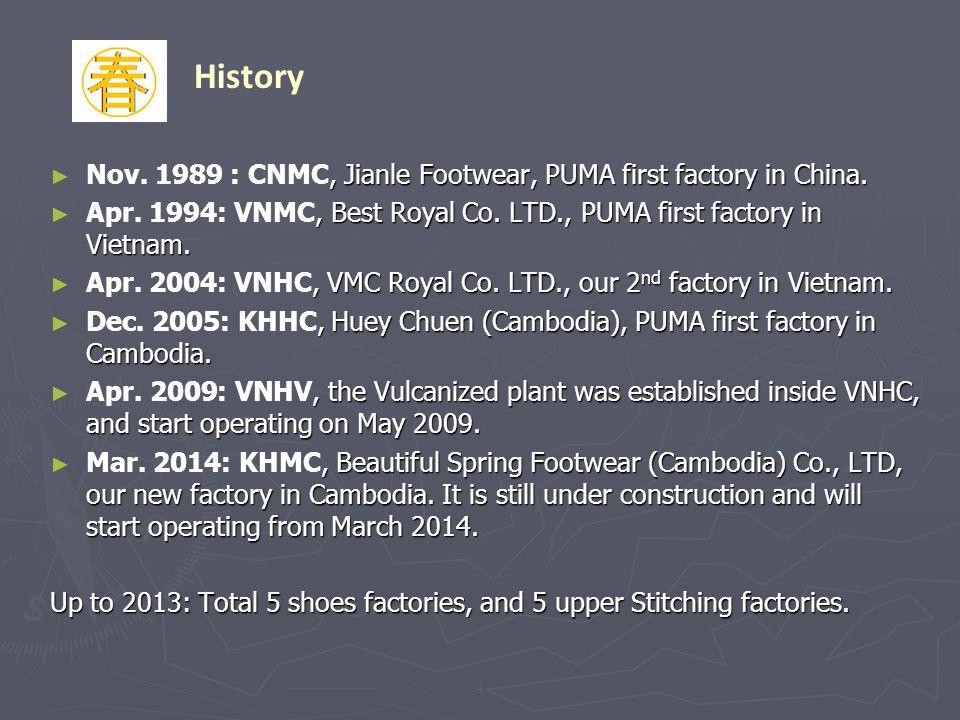 VMC ROYAL CO., LTD.