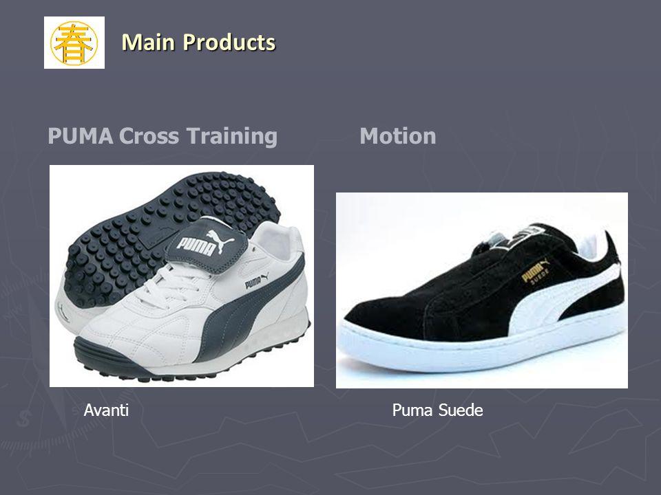 AvantiPuma Suede Main Products PUMA Cross TrainingMotion