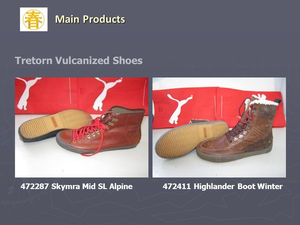 472287 Skymra Mid SL Alpine472411 Highlander Boot Winter Tretorn Vulcanized Shoes Main Products