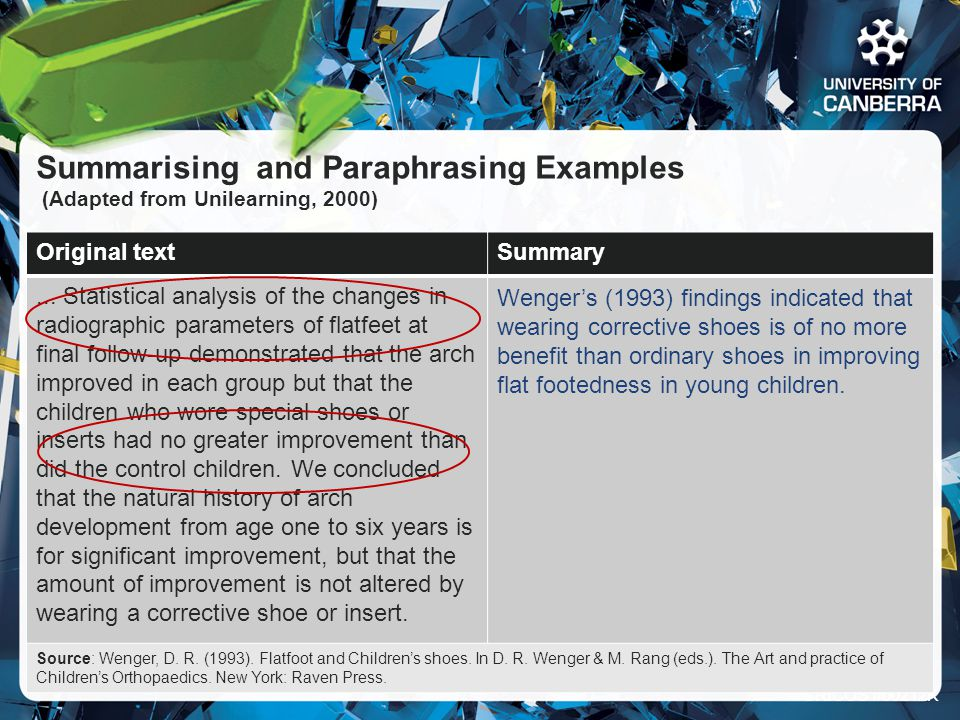 CRICOS #00212K Summarising and Paraphrasing Examples (Adapted from Unilearning, 2000) Original textSummary...