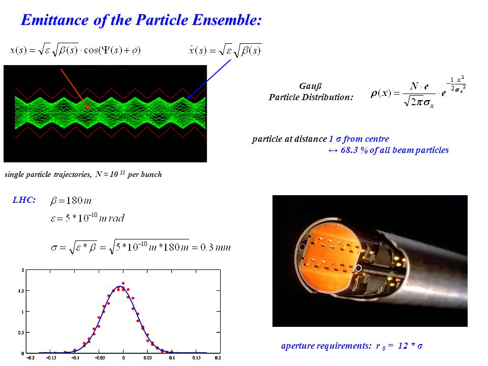 single particle trajectories, N 10 11 per bunch Gauß Particle Distribution: particle at distance 1 σ from centre 68.3 % of all beam particles aperture