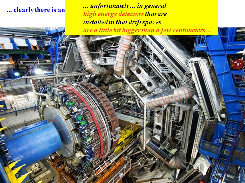 ... clearly there is another problem !!! Example: Luminosity optics at LHC: β * = 55 cm for smallest β max we have to limit the overall length and kee