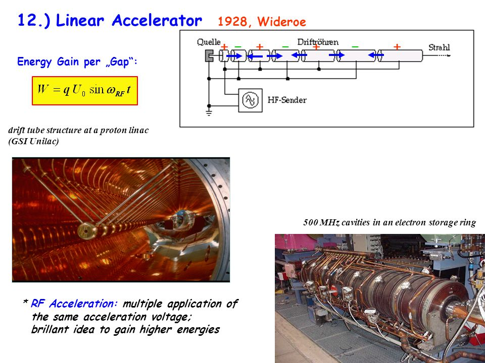 12.) Linear Accelerator 1928, Wideroe ++++ -̶-̶-̶-̶-̶-̶ * RF Acceleration: multiple application of the same acceleration voltage; brillant idea to gai