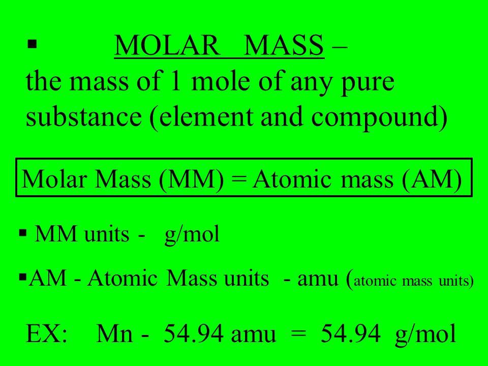 HOW DO YOU DETERMINE THE MASS OF A MOLE