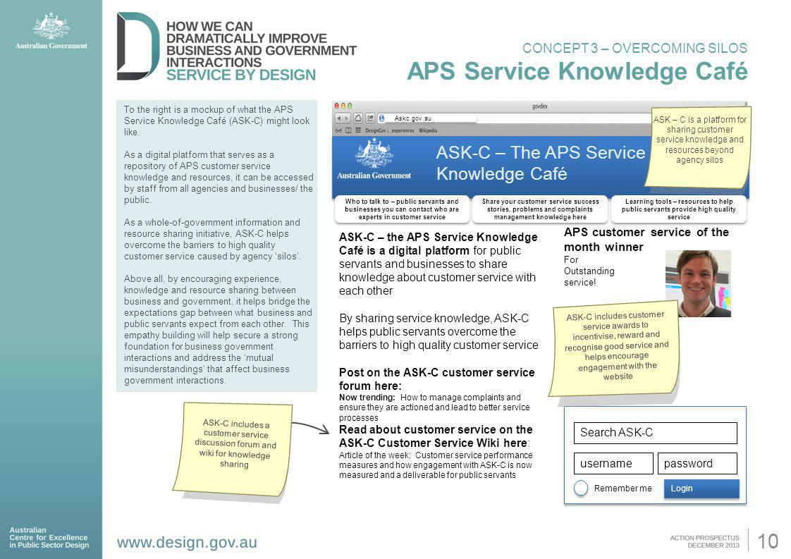 CONCEPT 3 – OVERCOMING SILOS APS Service Knowledge Café ASK-C – The APS Service Knowledge Café ASK-C – the APS Service Knowledge Café is a digital pla