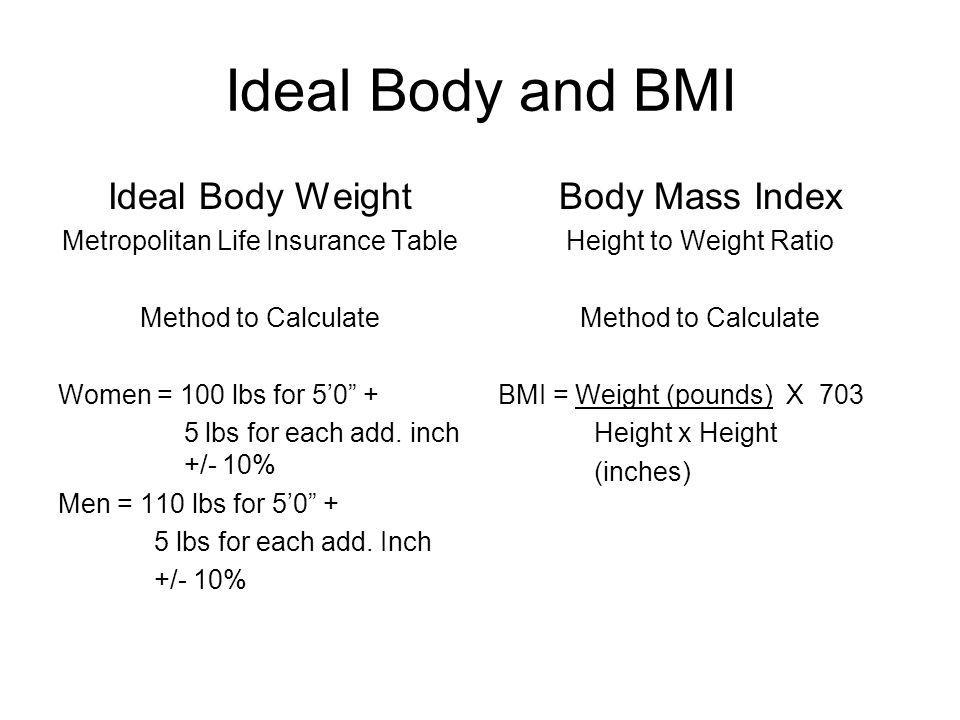 Ideal Body and BMI Ideal Body Weight Metropolitan Life Insurance Table Method to Calculate Women = 100 lbs for 50 + 5 lbs for each add. inch +/- 10% M