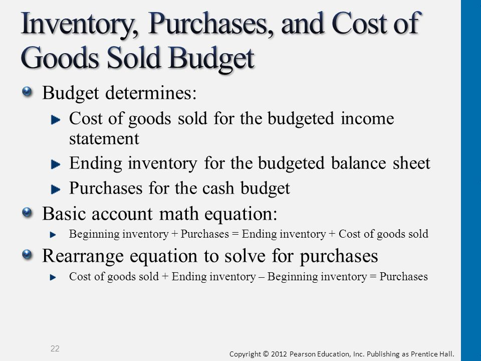 Copyright © 2012 Pearson Education, Inc. Publishing as Prentice Hall. Budget determines: Cost of goods sold for the budgeted income statement Ending i