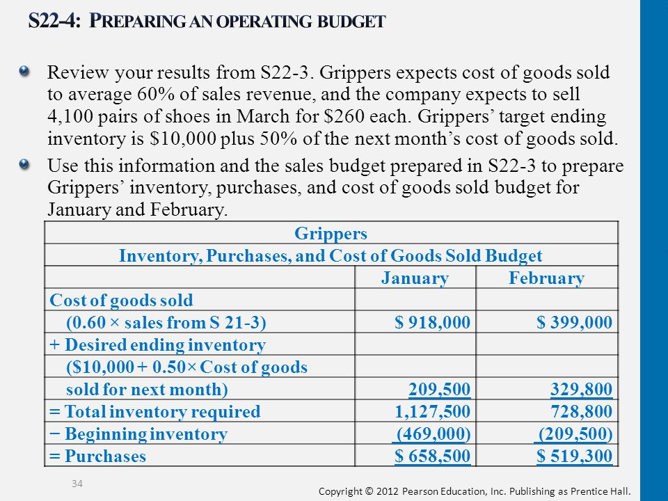 Copyright © 2012 Pearson Education, Inc. Publishing as Prentice Hall. Review your results from S22-3. Grippers expects cost of goods sold to average 6