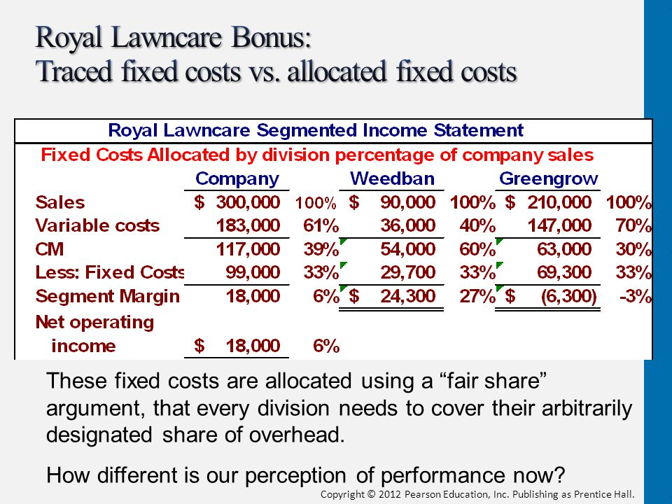 Copyright © 2012 Pearson Education, Inc. Publishing as Prentice Hall. These fixed costs are allocated using a fair share argument, that every division