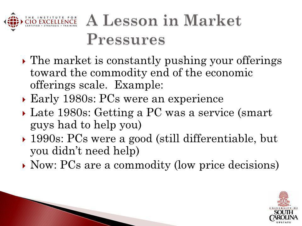The market is constantly pushing your offerings toward the commodity end of the economic offerings scale. Example: Early 1980s: PCs were an experience
